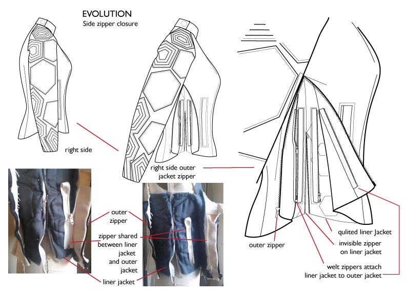 Evolution_side zipper