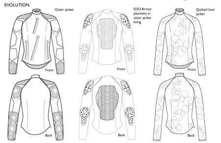 Moto Jacket – Evolution