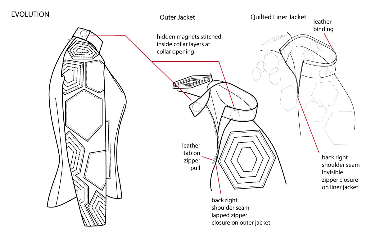 Evolution_magnetic_collar_detail
