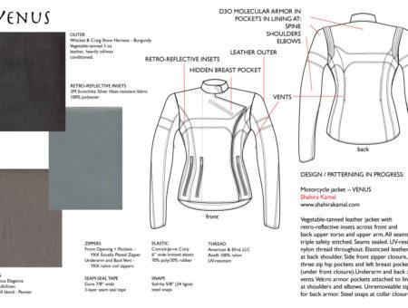 Moto jacket – VENUS